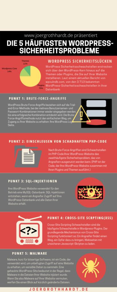 Die 5 häufigsten WordPress Sicherheitsprobleme-Infografik